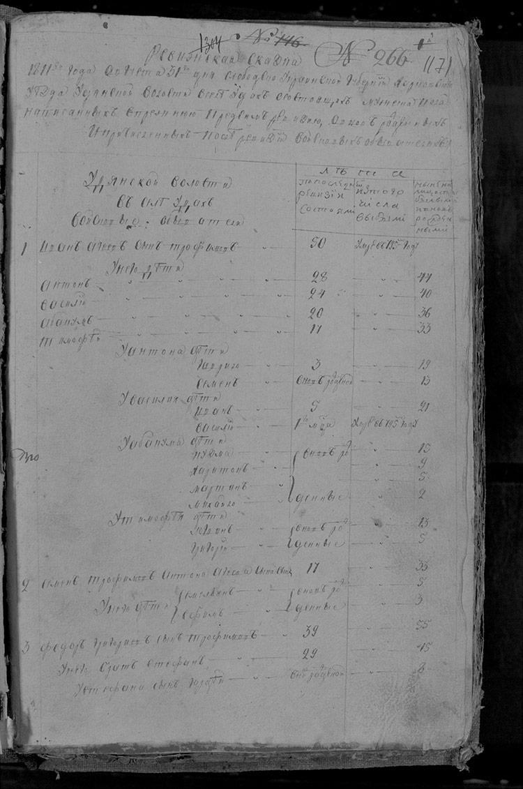 Ревизская сказка села Уды за 1811 год (6-я ревизия)