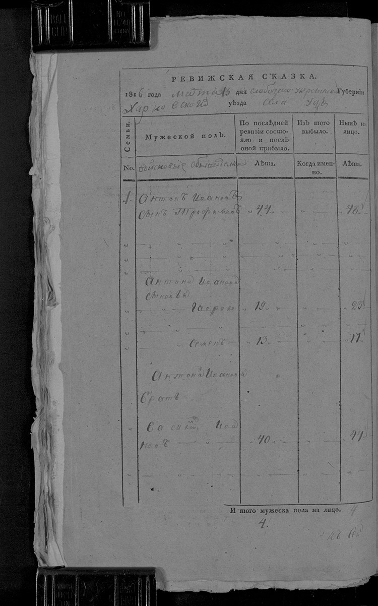 Ревизская сказка села Уды за 1816 год (7-я ревизия)