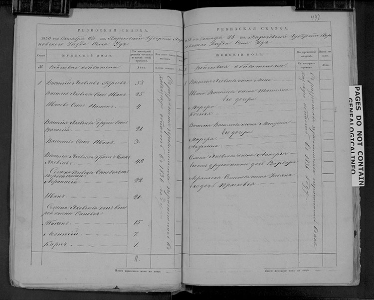 Ревизская сказка села Уды за 1850 год (9-я ревизия)