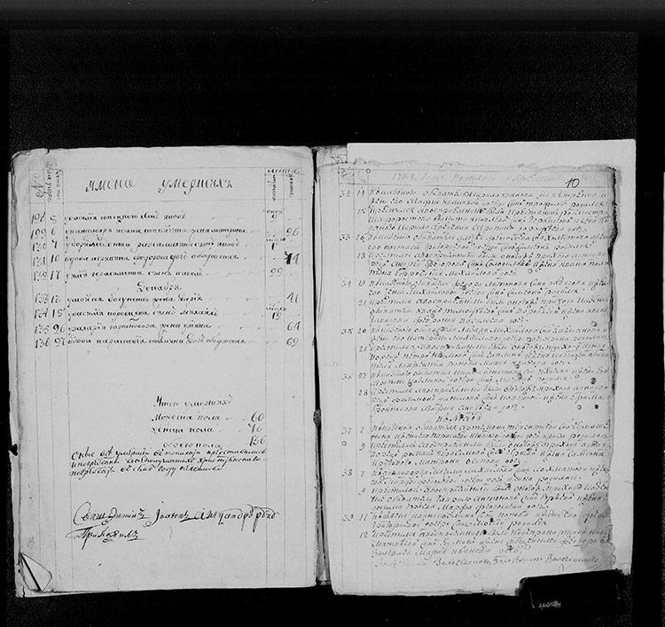 Метрическая книга села Уды за 1784 год (без начала)